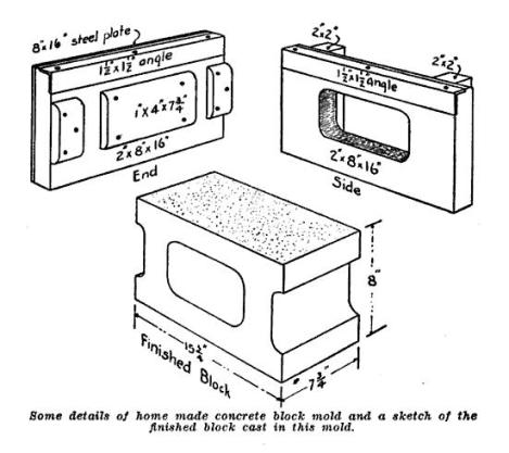 19th_century_knowledge_mechanisms_homemade_concrete_block_mold_parts
